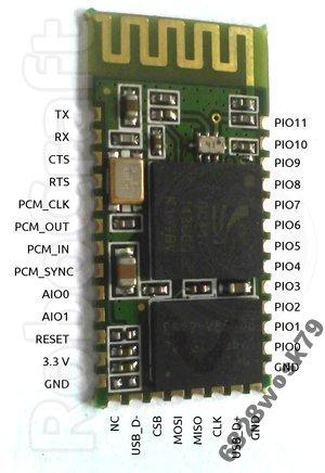 Configure modem with AT commands - TLDP